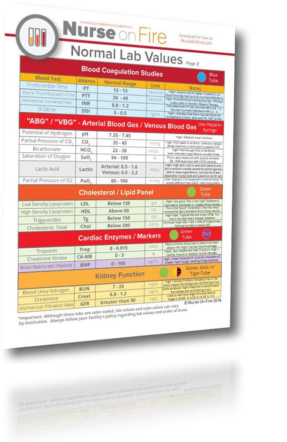 common lab values cheat sheet